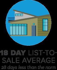 List-to-sale-avg-bio-image